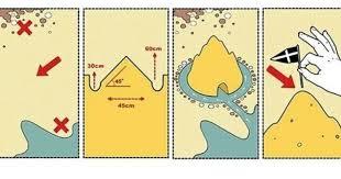 Come fare un castello di sabbia